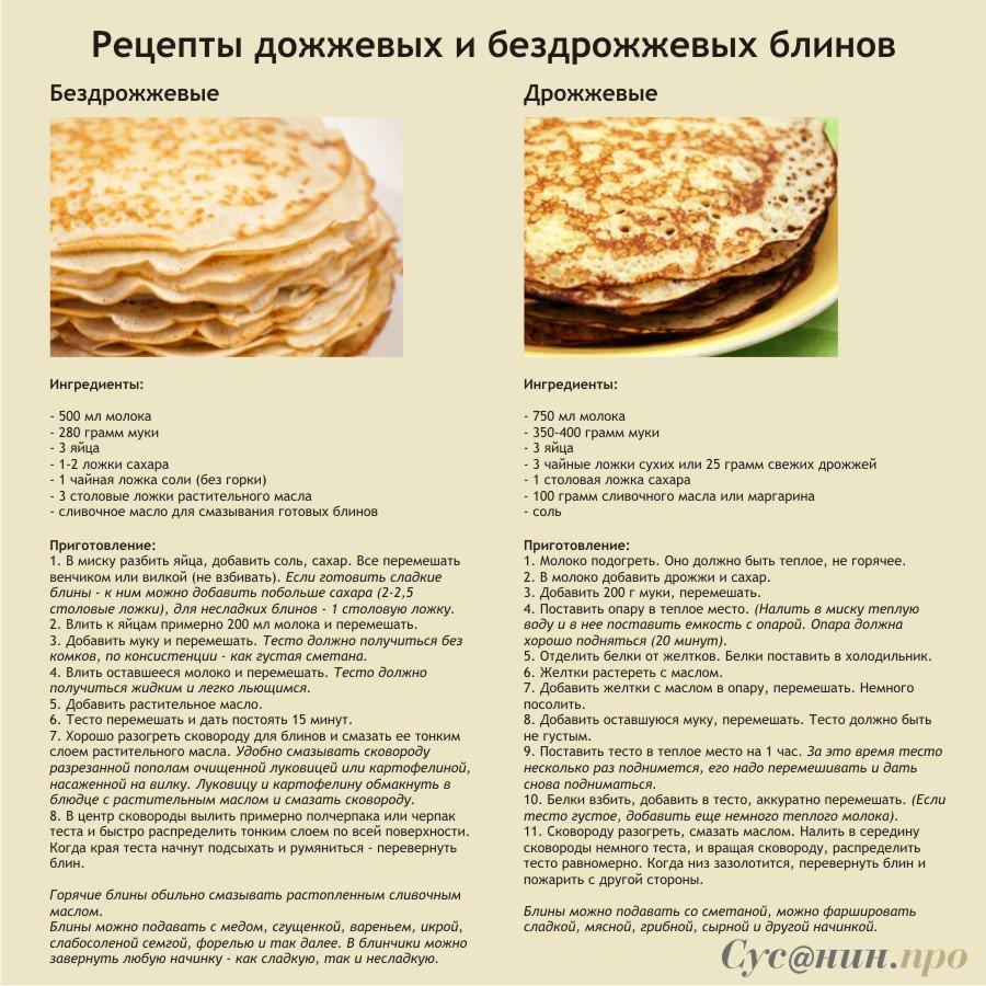 Простые рецепты начинки для блинов пошагово