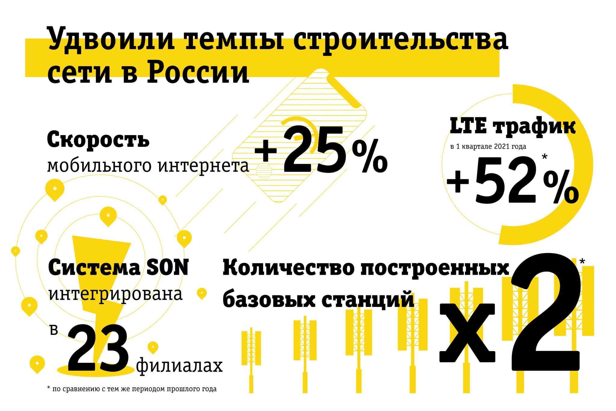 Сеть_итоги_1_кв.2021.png
